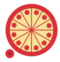Pizza blog 7