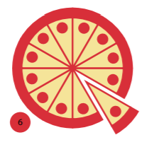 Pizza blog 8